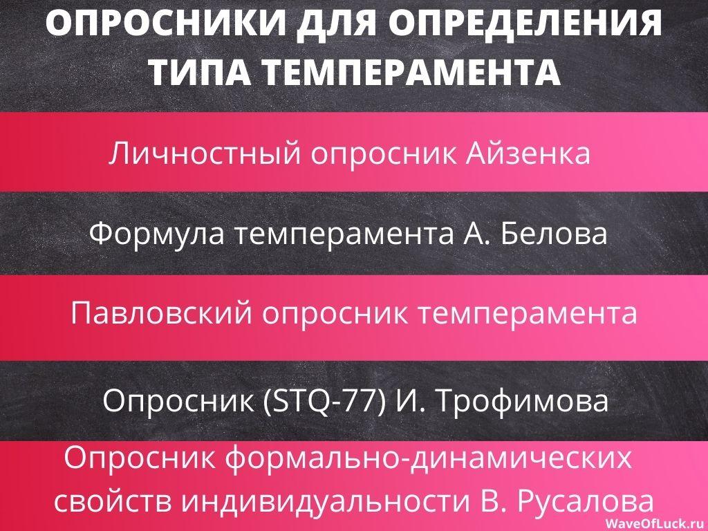 Опросники для определения типа темперамента